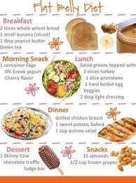 weight reduction weight loss plan gujarati