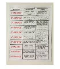 this hands on bill of rights sort is a fun way for students to