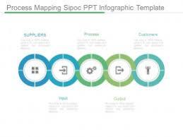 Input Process Output Slide Team Sipoc Model Ppt