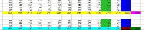 excel vba copy range paste as table to powerpoint 2010 2013