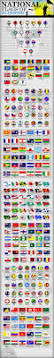 Country Code Flags Best 25 World Country Flags Ideas On Pinterest Olympic