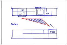 kitchen layout ideas galley kitchen layout design hdviet