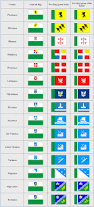 County Flags Redesigns For Flags Of Counties Of Estonia Vexillology