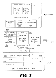 patent us6442448 fuel dispensing home phone network alliance