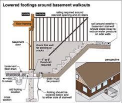 basement walkout basement walkouts the ashi reporter inspection news views