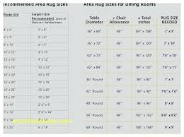 Standard Runner Rug Sizes Area Rugs Sizes Standard Barfbagsnotincluded