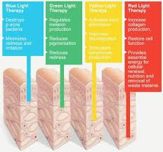 blue and red light therapy for acne reviews led light therapy