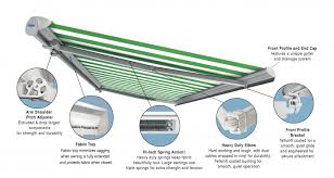 Awning Tech Betterliving Retractable Awnings Patio Awnings Fabric Awnings