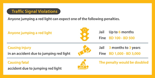 how much is a red light fine bahrain traffic fines online