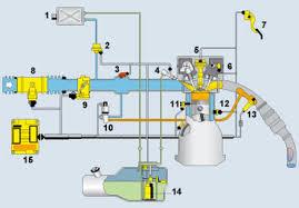 e30 alarm wiring diagram e47 wiring diagram wiring diagram odicis