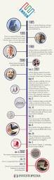 enron scandal the fall of a wall street darling investopedia