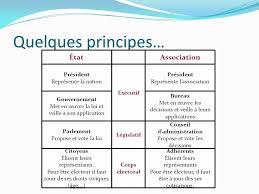 association bureau conseil d administration les conflits en association origines stratégies et prévention à