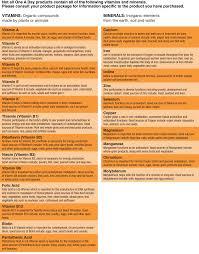 one a day women u0027s petities mulitvitamin dietary supplement