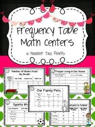 Two Way Frequency Tables 17 Best Two Way Tables Images On Pinterest Common Cores Middle