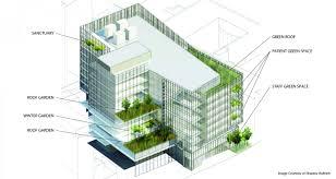 mikyoung kim design boston children u0027s hospital green