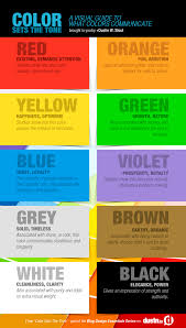 colour meaning what colors communicate a visual guide psychology colour