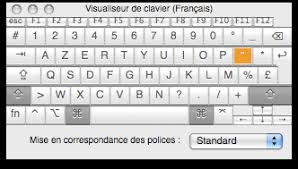 raccourci bureau mac astuces raccourcis clavier à apprendre sur mac osx mcprice