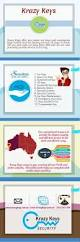 lexus spare parts perth 41 best krazy keys infographics images on pinterest infographics