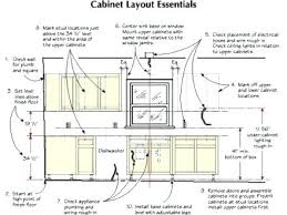 how tall are kitchen cabinets how tall are kitchen counters pscenter info