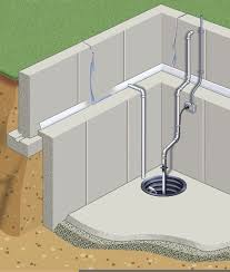 Interior Basement Drainage System Basement Dewatering Channels U2013 Rarely The Answer To A Leaky Basement
