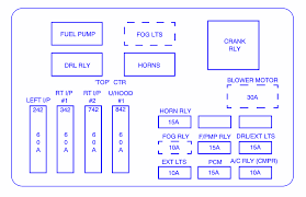 2001 impala fuse diagram 2001 chevrolet u2022 sewacar co