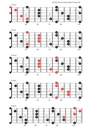 how to learn guitar chords guitar music theory lessons with desi
