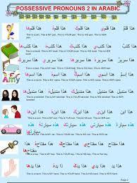 arabic grammar possessive pronouns 2 more visit http corneey