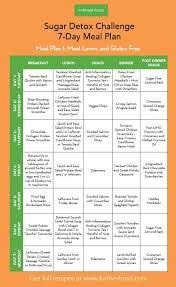 best 25 isagenix meal plan ideas on pinterest clean meal plan