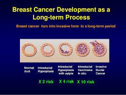 Breast Cancer Memes - breast cancer gk