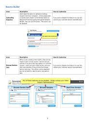 resume customization reasons optimal resume customization manual