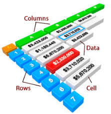 Applications Of Spreadsheet Computer Based Information Tools