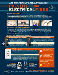 cool how to prevent electric shock in the kitchen popular home