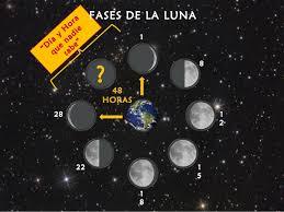 almanaque hebreo lunar 2016 descargar las setenta semanas perspectiva hebrea