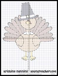 thanksgiving math coordinate graphing pictures ordered pairs