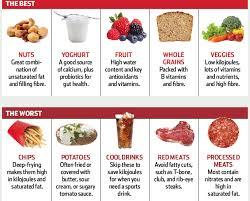 17 best foods for dieters