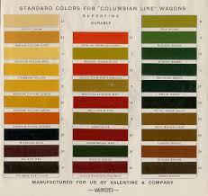 chart vht engine paint color chart