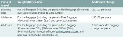 United Oversized Baggage Fees Cathay Pacific Baggage Fees 2016 Airline Baggage Fees Com