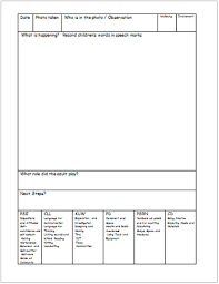 checklist observation template eyfs