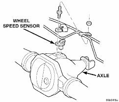 abs and brake light on dodge ram 1500 1999 dodge 1500 4x4 abs braking system light and brake lightcomes