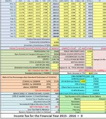 income calculator worksheet 2017 income calculation worksheet
