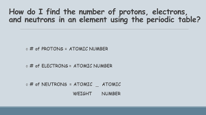 how does the modern periodic table arrange elements the periodic table review concepts ppt download