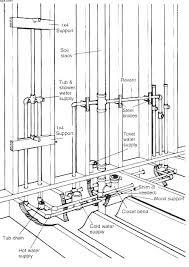 basement bathroom plumbing toilet plumbing diagram bathroom