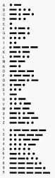 best 25 morse code bracelet ideas on pinterest morse code diy