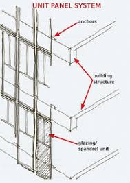 Metal Curtain Wall Curtain Wall Lightning Protection Decorate The House With