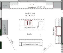 Kitchen Island Layout Ideas Planning A Kitchen Island Kitchen Layouts With Island Kitchen For