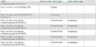 Wordpress Tables Where Does Wordpress Store Uploaded Images