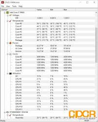 Cpu Info by 8 Best Tools To Stress Test Your Pc Cpu Ram Gpu System