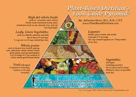 top diet foods diabetic diet food