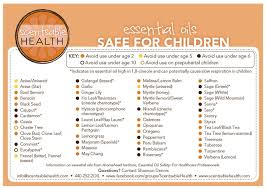 10 Essentials For A Kid by Best 25 Essential Oils For Babies Ideas On Baby