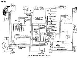 simple car wiring diagram simple wiring diagrams instruction